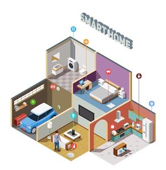 Composição isométrica iot de casa inteligente