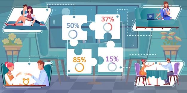 Composição plana de infográfico de data com personagens de um casal apaixonado, móveis macios e legendas editáveis com ilustração de porcentagem