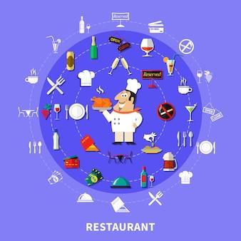 Composição redonda dos símbolos do restaurante