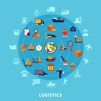 Composição rodada logística