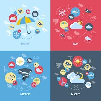Composições da previsão do tempo