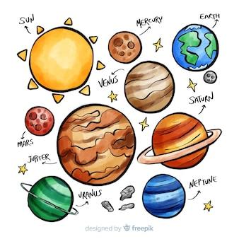 Compositio do sistema solar desenhada mão clássico