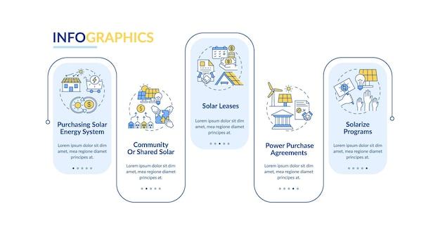 Comprando modelo de infográfico de painéis solares. elementos de design de apresentação do sistema de cobertura. visualização de dados em 5 etapas. gráfico de linha do tempo do processo. layout de fluxo de trabalho com ícones lineares