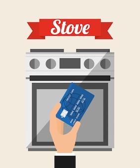 Compras com cartão de crédito