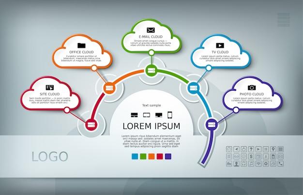 Computação em nuvem serviços de negócios identidade corporativa apresentação mockup
