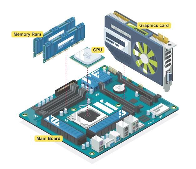 Computador hardware equipamento isométrico simples projetado