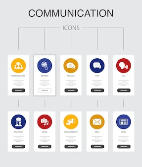 Comunicação infográfico 10 etapas de design de interface do usuário. ícones simples de internet, mensagem, discussão, anúncio