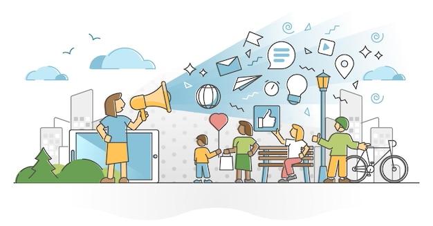 Comunicação pública como conceito de esboço de cena de marketing e discurso de mídia de massa