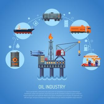 Conceito da indústria de petróleo