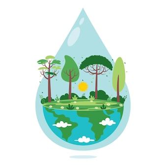Conceito da palavra dia da água