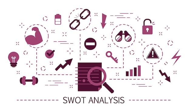 Conceito de análise swot. pontos fortes, pontos fracos e ameaças