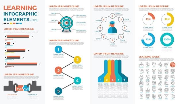 Conceito de aprendizagem infográfico