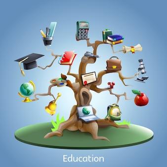 Conceito de árvore de educação