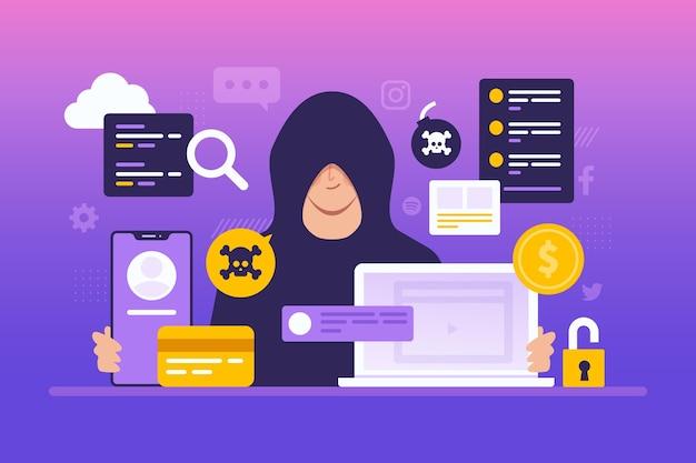 Conceito de atividade hacker com homem e dispositivos
