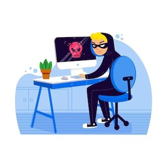 Conceito de atividade hacker
