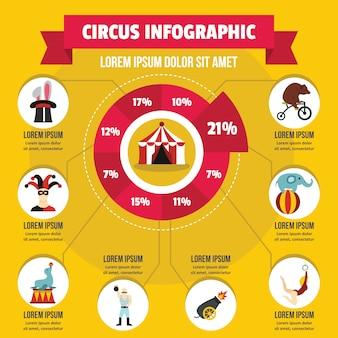 Conceito de banner infográfico de circo. ilustração plana do conceito de cartaz de vetor infográfico circo para web