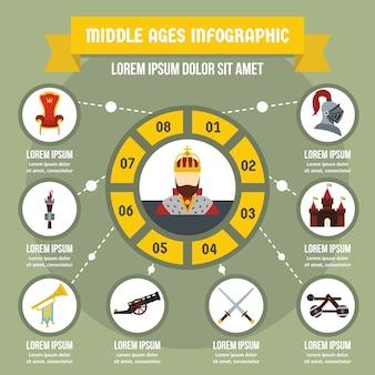 Conceito de banner infográfico de idade média. ilustração plana do conceito de cartaz de vetor infográfico de idade média para web