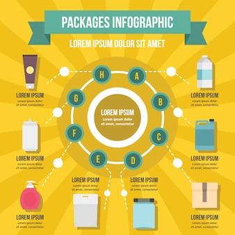 Conceito de banner infográfico de pacotes.