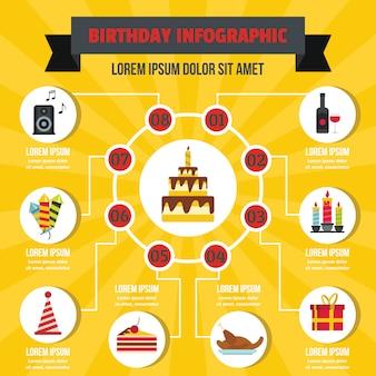 Conceito de banner infográfico feliz aniversário. ilustração plana do conceito de cartaz de feliz aniversário infográfico vetor para web