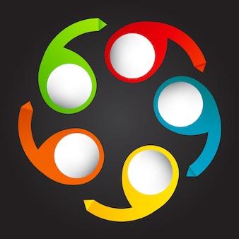 Conceito de banners circulares coloridos com setas para diferentes b
