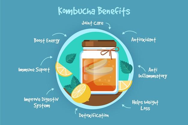 Conceito de benefícios para a saúde do chá de kombuchá