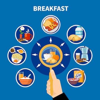 Conceito de café da manhã plana