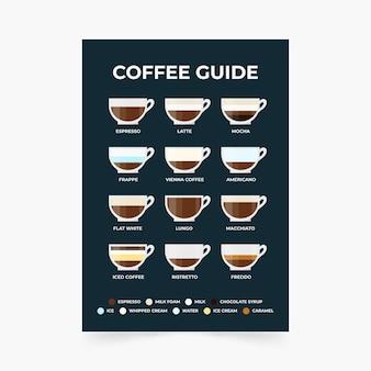 Conceito de cartaz de guia de café