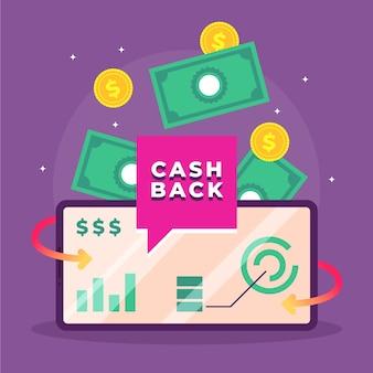Conceito de cashback com notas e moedas