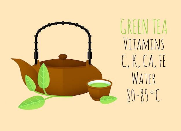 Conceito de chá verde plana e saudável