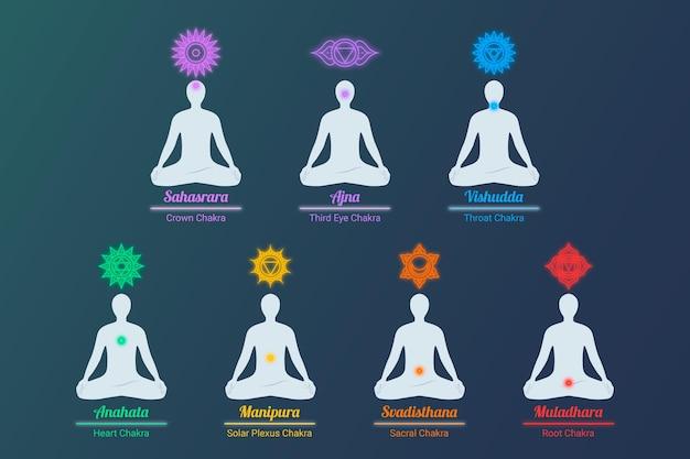 Conceito de chakras de corpo de posição de ioga de lótus