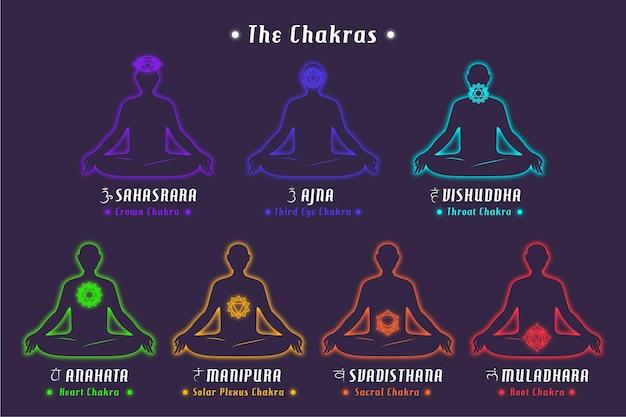 Conceito de chakras de corpo de posição de meditação de lótus