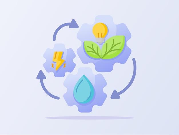 Conceito de ciclo de energia limpa gota d'água relâmpago