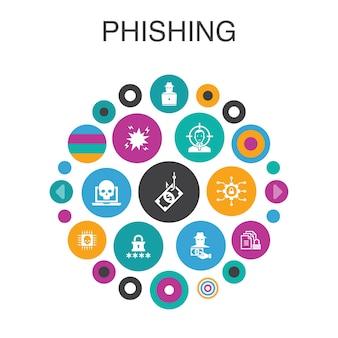 Conceito de círculo de infográfico de phishing. ataque de elementos de iu inteligente, hacker, crime cibernético, ícones simples de fraude