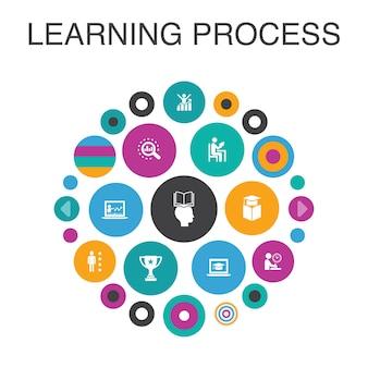 Conceito de círculo de infográfico do processo de aprendizagem. pesquisa de elementos de iu inteligente, motivação, educação, conquistas