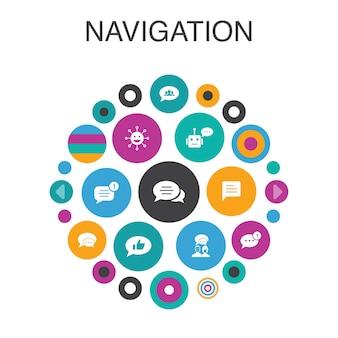 Conceito de círculo de navegação em navegação infográfico. localização de elementos de iu inteligente, mapa, gps, ícones simples de direção