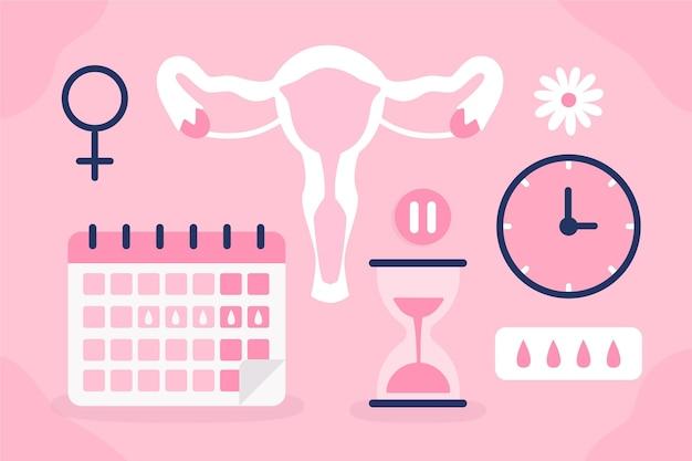 Conceito de climatério feminino