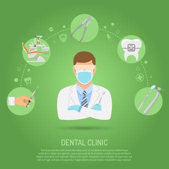 Conceito de clínica dentária