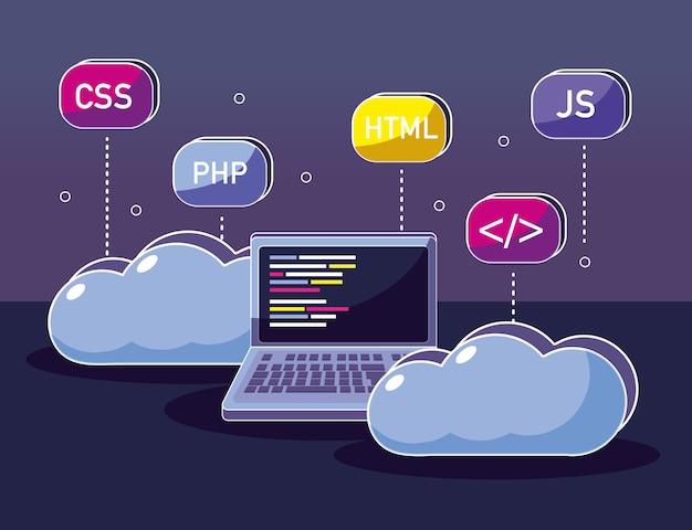 Conceito de codificação do programa