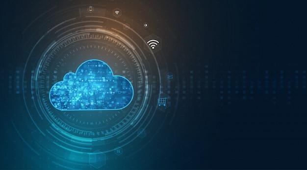 Conceito de computação em nuvem.