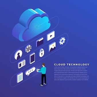 Conceito de configuração de rede de usuários de tecnologia de computação em nuvem isométrica. ilustração.
