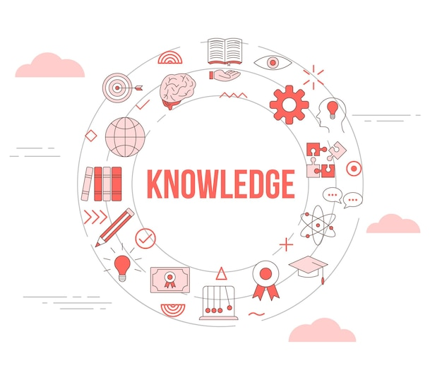 Conceito de conhecimento com conjunto de ícones de banner de modelo e círculo de forma redonda ilustração vetorial