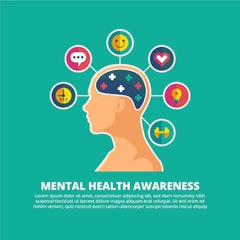 Conceito de conscientização de saúde mental ilustrado