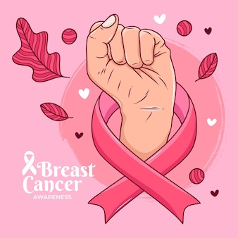 Conceito de conscientização do câncer de mama