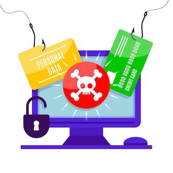 Conceito de conta de phishing com avisos ilustrados