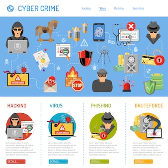 Conceito de crime cibernético