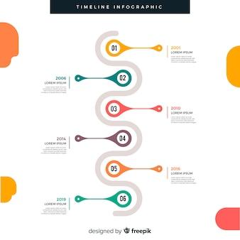 Conceito de cronograma infográfico