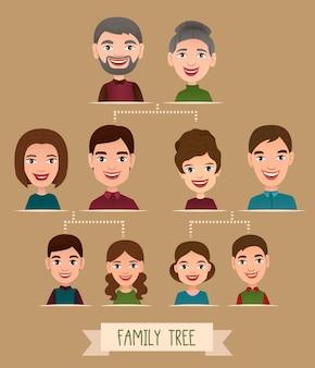 Conceito de desenho animado de grande árvore genealógica com ícones de avatar