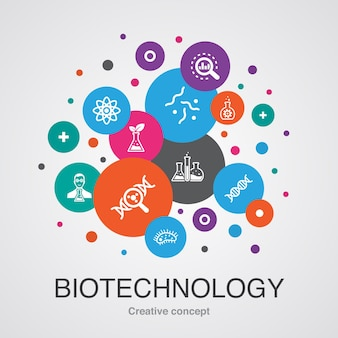 Conceito de design moderno da bolha da interface do usuário da biotecnologia com ícones simples. contém elementos como dna, ciência, bioengenharia, biologia e muito mais