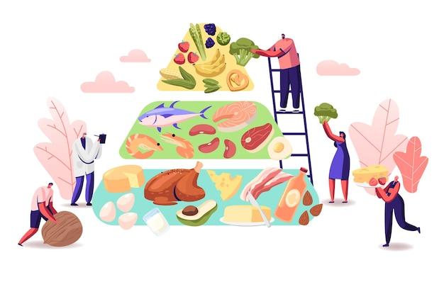 Conceito de dieta cetogênica. ilustração plana dos desenhos animados