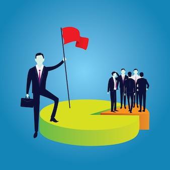 Conceito de dominação de negócios